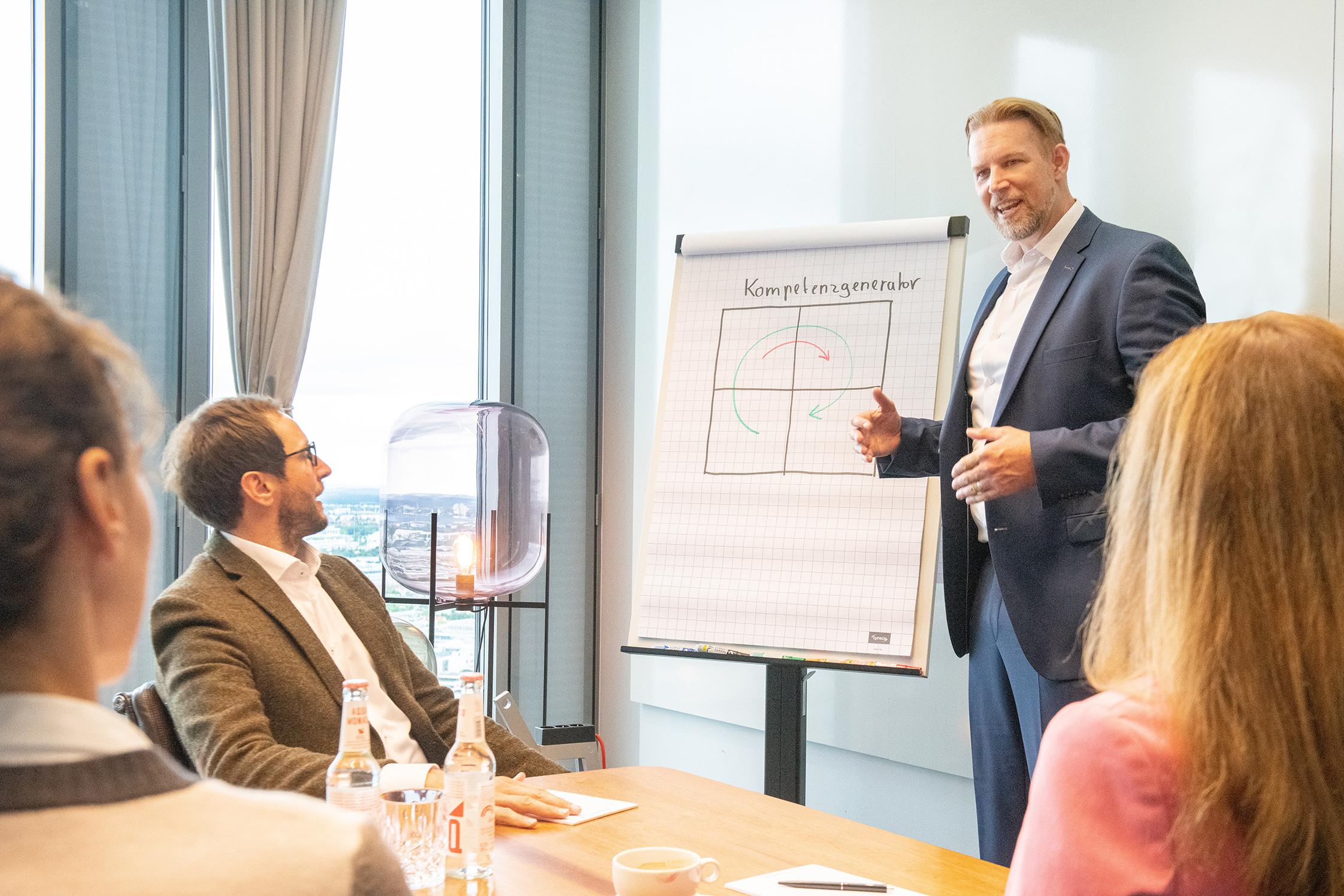 David Spohr Mitarbeiter und Teamführung
