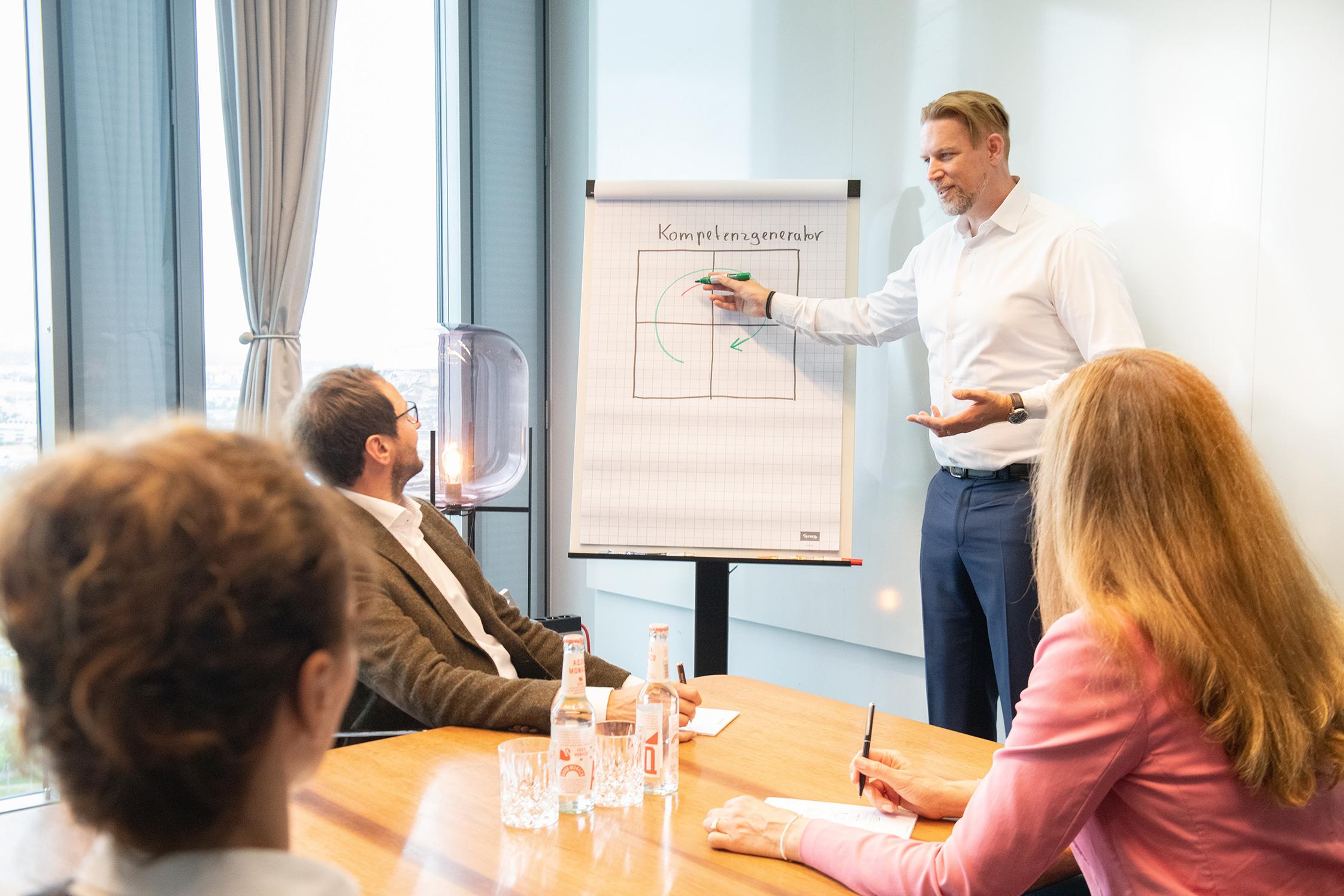 Kursbilder David Spohr Leadership Führungskräfte