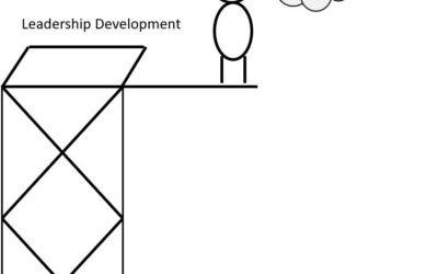 Was haben IT-Führungskräfte mit Nichtschwimmern gemeinsam? Sie sollten nicht vom 10 Meter Turm gestoßen werden.